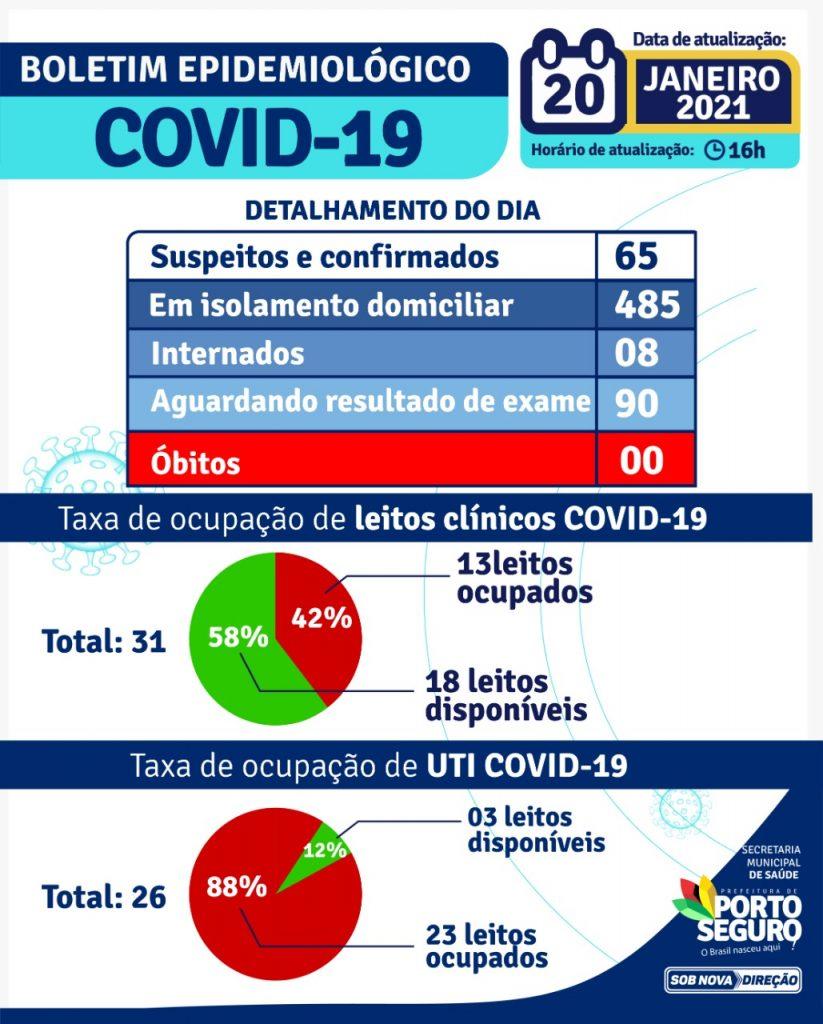 Prefeito decreta Situação de Emergência e Estado de Calamidade Pública devido ao surto de Covid em Porto Seguro 26