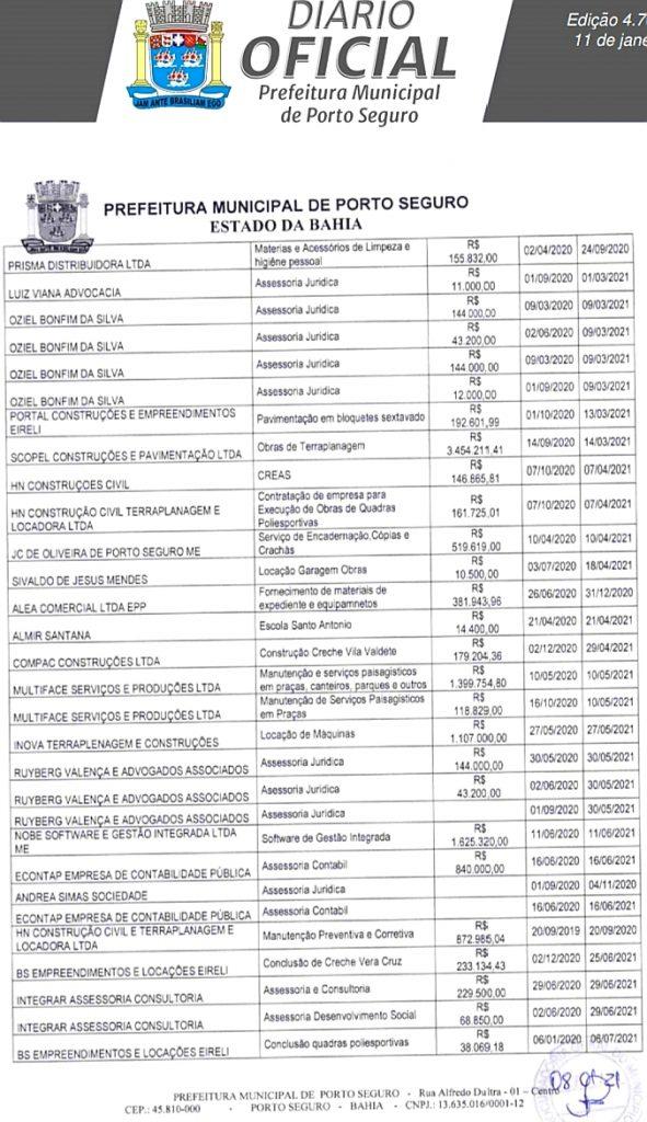 Prefeito Jânio Natal decreta suspensão de contratos, em valores superiores a R$57 milhões, aditivados pela gestão Cláudia Oliveira 28